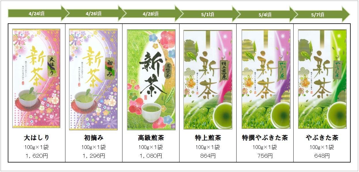 2021_New_Tea